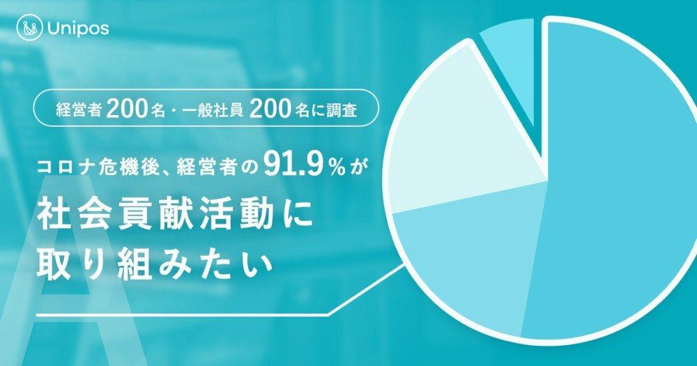 新型コロナ対策への寄付・支援活動を行なった企業の 一般社員の87.4%がエンゲージメントが高い